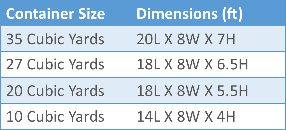 Waste Container Sizes Chart